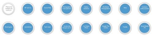 Dossier Google Plus - gestion par cercles