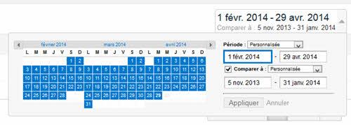 comment connaître le nombre de visites sur mon site blog