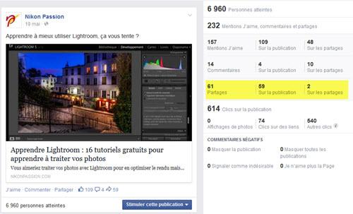 comment avoir plus de partages sur Facebook