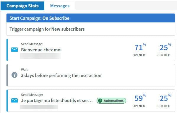 Exemple de séquence email marketing automatisée dans Aweber